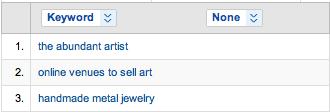 abundant artist keywords