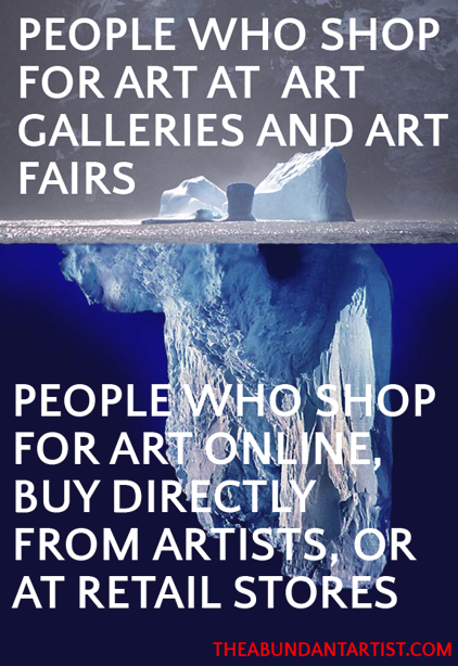 Iceberg-art-market