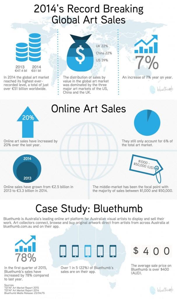 Global Art Sales Trends (1)